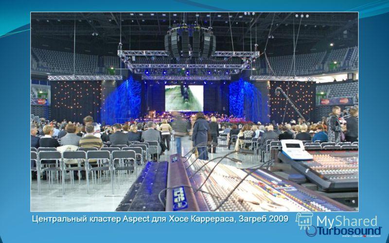 Центральный кластер Aspect для Хосе Каррераса, Загреб 2009
