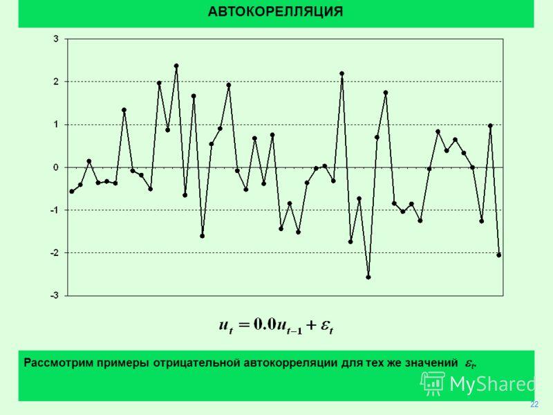 17 АВТОКОРЕЛЛЯЦИЯ 22 Рассмотрим примеры отрицательной автокорреляции для тех же значений t.