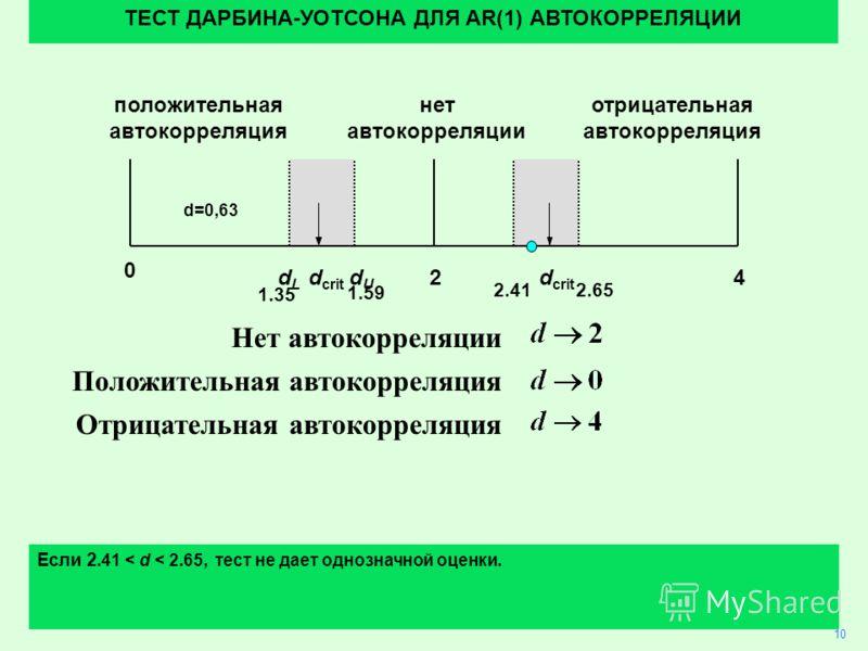 32 Нет автокорреляции Положительная автокорреляция Отрицательная автокорреляция 10 ТЕСТ ДАРБИНА-УОТСОНА ДЛЯ AR(1) АВТОКОРРЕЛЯЦИИ Если 2.41 < d < 2.65, тест не дает однозначной оценки. 24 0 dLdL dUdU d crit положительная автокорреляция отрицательная а