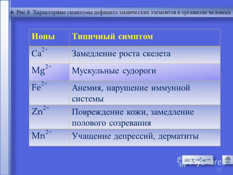 20 6. О значении электролитов для живых организмов