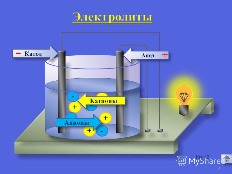 5 1. Электролиты и неэлектролиты HCl; HNO 3 ; H 2 SO 4 NaOH; KOH; Ba(OH) 2 NaCl; CuSO 4 ; Al(NO 3 ) 3