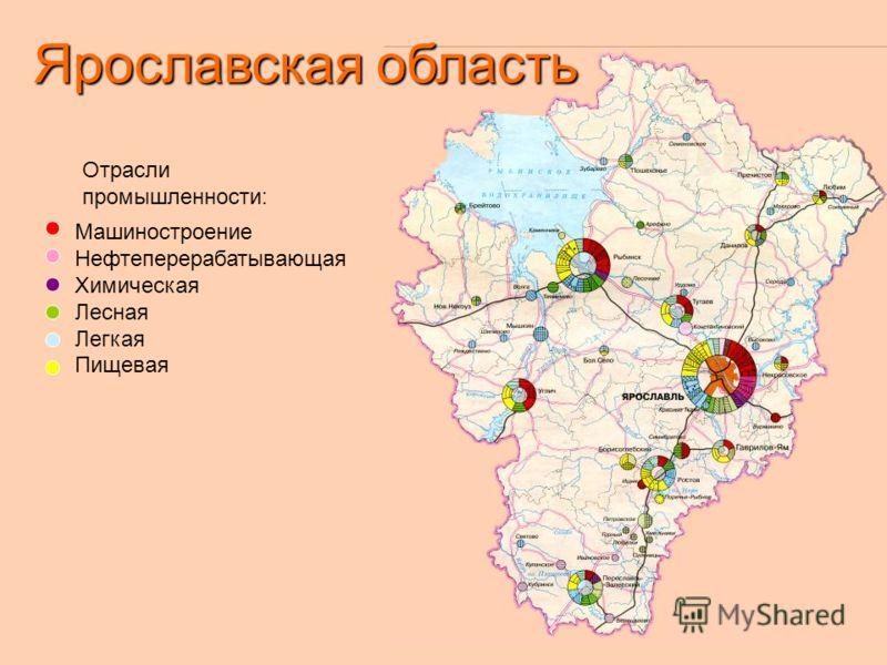 Машиностроение Нефтеперерабатывающая Химическая Лесная Легкая Пищевая Отрасли промышленности: Ярославская область