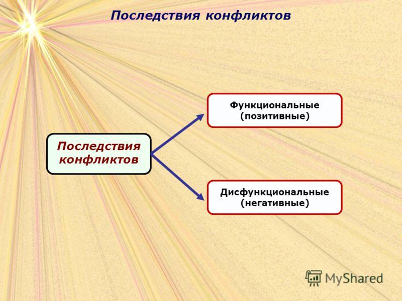 Последствия конфликтов Функциональные (позитивные) Дисфункциональные (негативные)