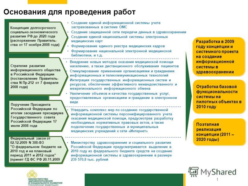 РОССИЯ 2010 Разработка проектной документации и требований на экспертное сопровождение (проектный офис) создания информационной системы в здравоохранении, обеспечивающей, в том числе, персонифицированный учет оказания медицинской помощи гражданам Рос