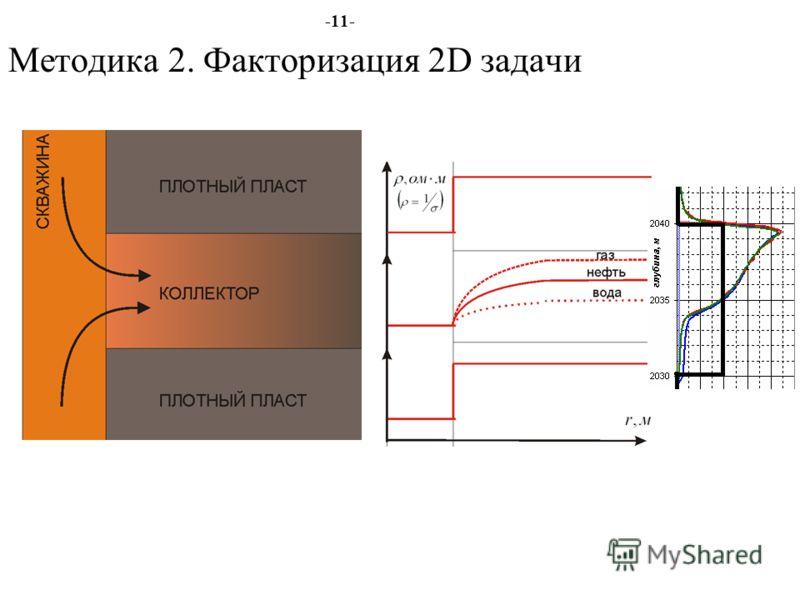 -11- Методика 2. Факторизация 2D задачи