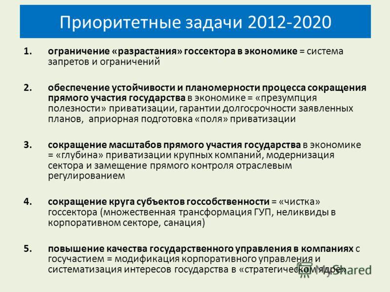 Приоритетные задачи 2012-2020 1.ограничение «разрастания» госсектора в экономике = система запретов и ограничений 2.обеспечение устойчивости и планомерности процесса сокращения прямого участия государства в экономике = «презумпция полезности» привати