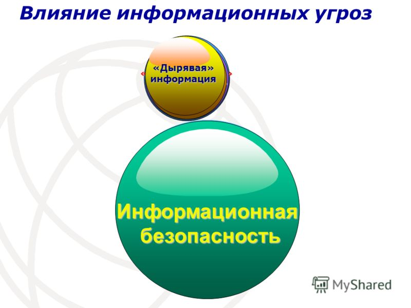 Информационнаябезопасность «Недостаточная»информация Нештатноефункциони-рование «Плохая»информация Влияние информационных угроз «Дырявая»информация