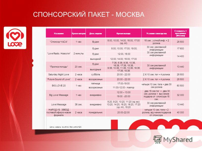 СПОНСОРСКИЙ ПАКЕТ - МОСКВА НазваниеХроно-метражДень неделиВремя выходаУсловие спонсорства Стоимость 1 программы (Москва)