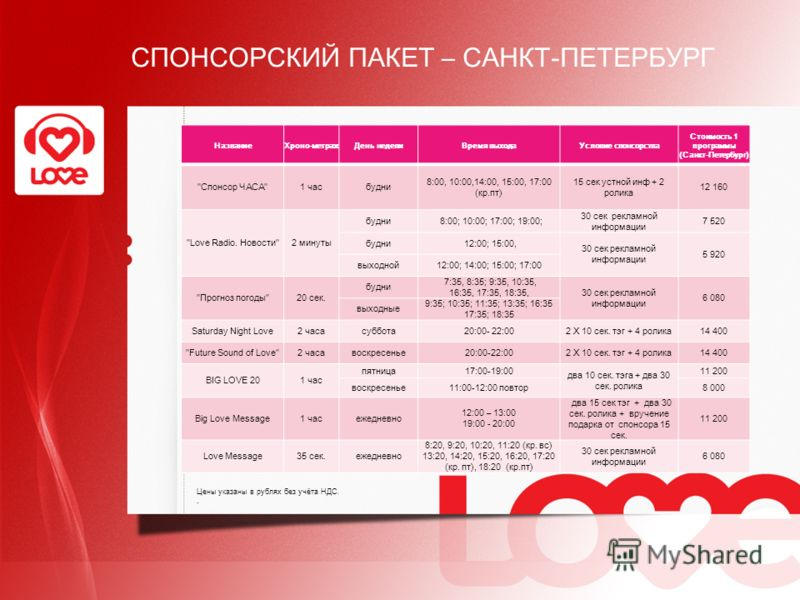 СПОНСОРСКИЙ ПАКЕТ – САНКТ-ПЕТЕРБУРГ НазваниеХроно-метражДень неделиВремя выходаУсловие спонсорства Стоимость 1 программы (Санкт-Петербург)