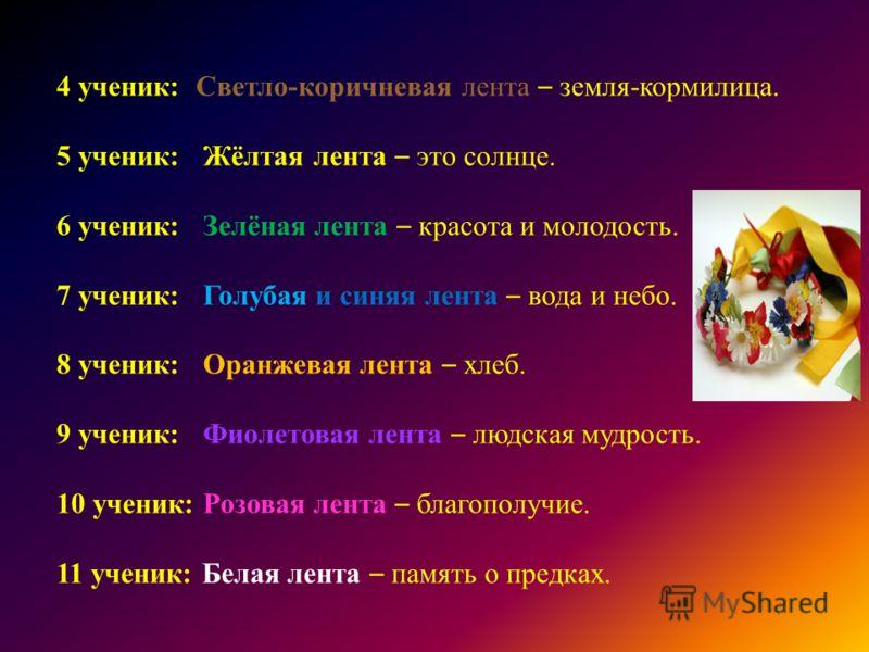 4 ученик: Светло-коричневая лента – земля-кормилица. 5 ученик: Жёлтая лента – это солнце. 6 ученик: Зелёная лента – красота и молодость. 7 ученик: Голубая и синяя лента – вода и небо. 8 ученик: Оранжевая лента – хлеб. 9 ученик: Фиолетовая лента – люд