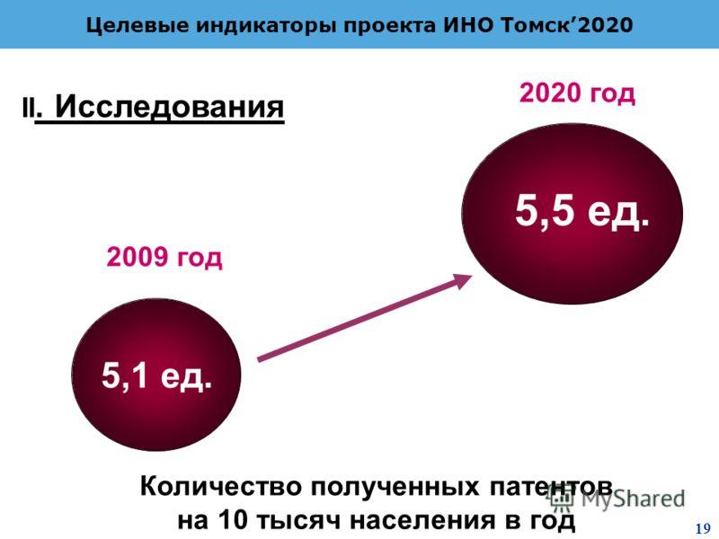 2 8 Целевые индикаторы проекта ИНО Томск2020 Количество полученных патентов на 10 тысяч населения в год 5,1 ед. 5,5 ед. 2009 год 2020 год II. Исследования 19
