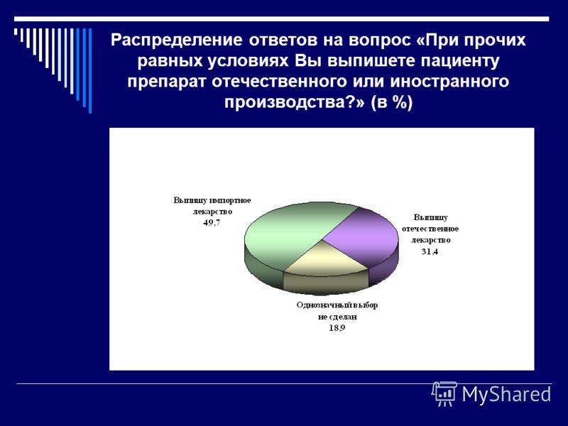 Распределение ответов на вопрос «При прочих равных условиях Вы выпишете пациенту препарат отечественного или иностранного производства?» (в %)