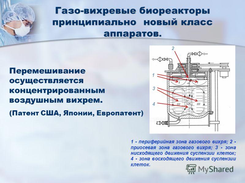 Газо-вихревые биореакторы принципиально новый класс аппаратов. 1 - периферийная зона газового вихря; 2 - приосевая зона газового вихря; 3 - зона нисходящего движения суспензии клеток; 4 - зона восходящего движения суспензии клеток. 2 4 3 1 Перемешива