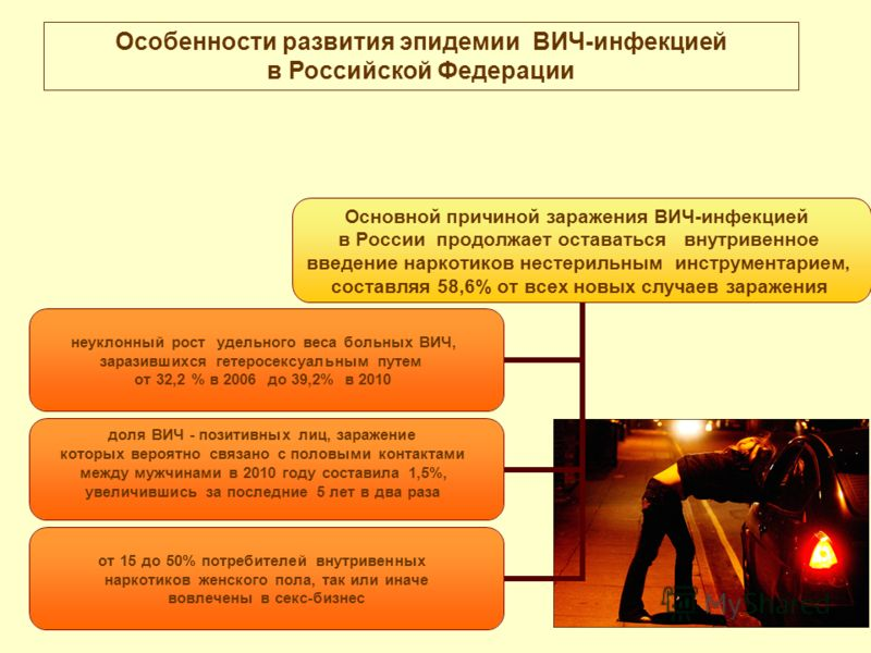 Особенности развития эпидемии ВИЧ-инфекцией в Российской Федерации