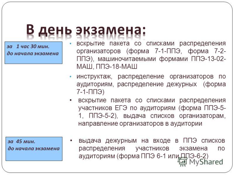 вскрытие пакета со списками распределения организаторов (форма 7-1-ППЭ, форма 7-2- ППЭ), машиночитаемыми формами ППЭ-13-02- МАШ, ППЭ-18-МАШ инструктаж, распределение организаторов по аудиториям, распределение дежурных (форма 7-1-ППЭ) выдача дежурным