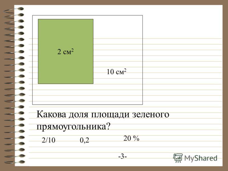 2 см 2 10 см 2 Какова доля площади зеленого прямоугольника? 2/100,2 20 % -3-