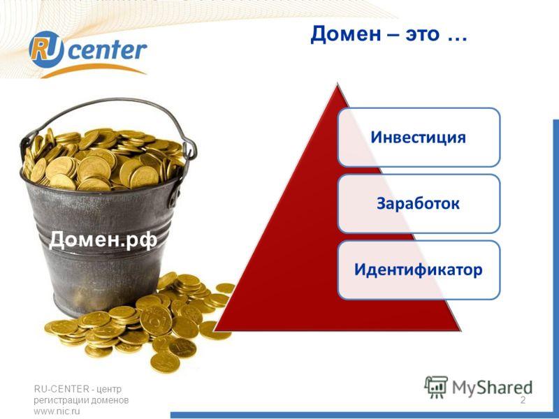 RU-CENTER - центр регистрации доменов www.nic.ru 2 Домен – это … ИнвестицияЗаработок Идентификатор Домен.рф