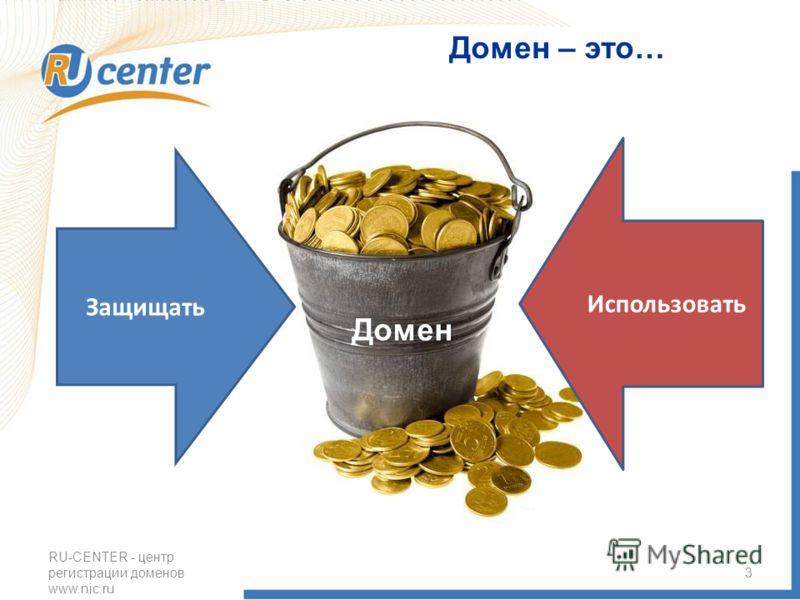 RU-CENTER - центр регистрации доменов www.nic.ru 3 Домен – это… Домен Защищать Использовать