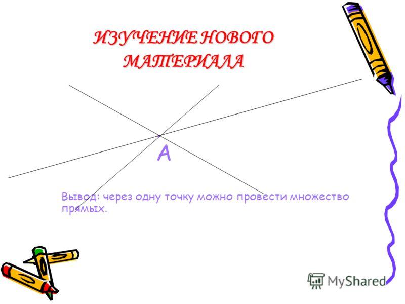 ИЗУЧЕНИЕ НОВОГО МАТЕРИАЛА РАБОТА В ТЕТРАДИ ПО ИНСТРУКЦИИ 3: отметьте точку А;отметьте точку А; постройте прямую, проходящую через эту точку;постройте прямую, проходящую через эту точку; если возможно, постройте другие прямые, проходящие через эту точ