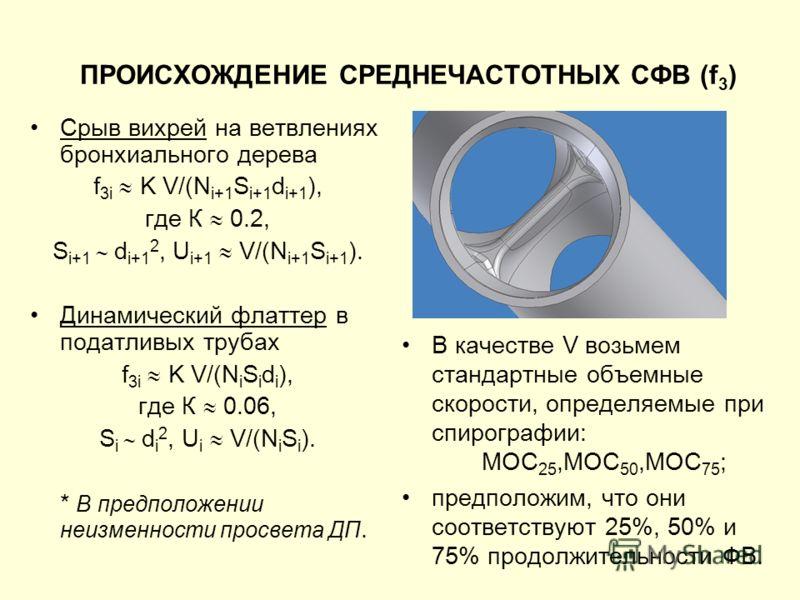 ПРОИСХОЖДЕНИЕ СРЕДНЕЧАСТОТНЫХ СФВ (f 3 ) Срыв вихрей на ветвлениях бронхиального дерева f 3i K V/(N i+1 S i+1 d i+1 ), где К 0.2, S i+1 d i+1 2, U i+1 V/(N i+1 S i+1 ). Динамический флаттер в податливых трубах f 3i K V/(N i S i d i ), где К 0.06, S i