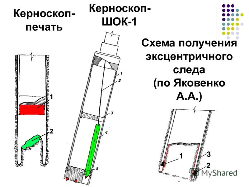 Керноскоп- печать Керноскоп- ШОК-1 Схема получения эксцентричного следа (по Яковенко А.А.)