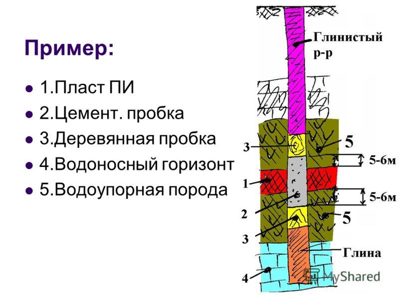 Пример: 1.Пласт ПИ 2.Цемент. пробка 3.Деревянная пробка 4.Водоносный горизонт 5.Водоупорная порода