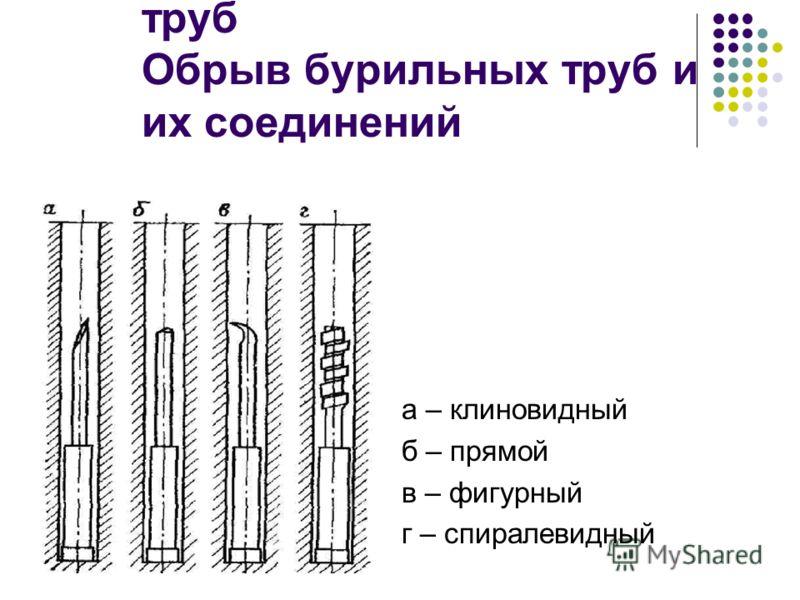 Обрывы и разрушения труб Обрыв бурильных труб и их соединений а – клиновидный б – прямой в – фигурный г – спиралевидный