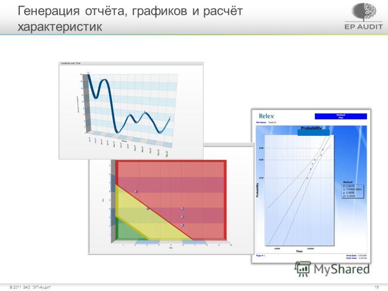 19© 2011 ЗАО ЭП-Аудит Генерация отчёта, графиков и расчёт характеристик