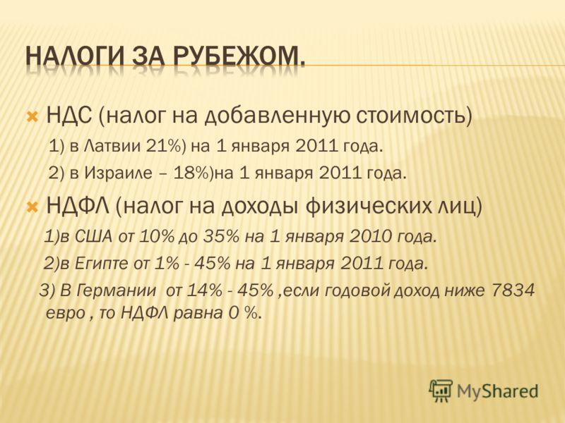 НДС (налог на добавленную стоимость) 1) в Латвии 21%) на 1 января 2011 года. 2) в Израиле – 18%)на 1 января 2011 года. НДФЛ (налог на доходы физических лиц) 1)в США от 10% до 35% на 1 января 2010 года. 2)в Египте от 1% - 45% на 1 января 2011 года. 3)