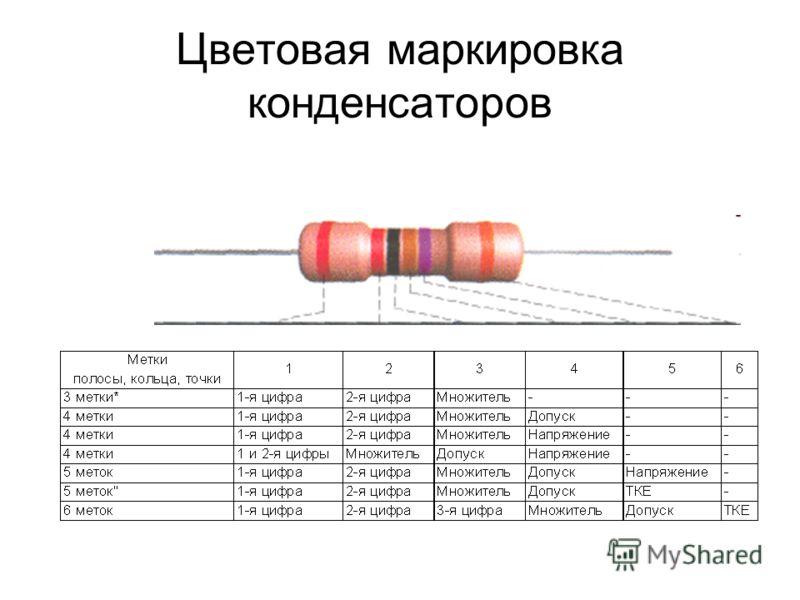 Цветовая маркировка конденсаторов
