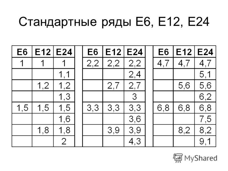 Стандартные ряды Е6, Е12, Е24