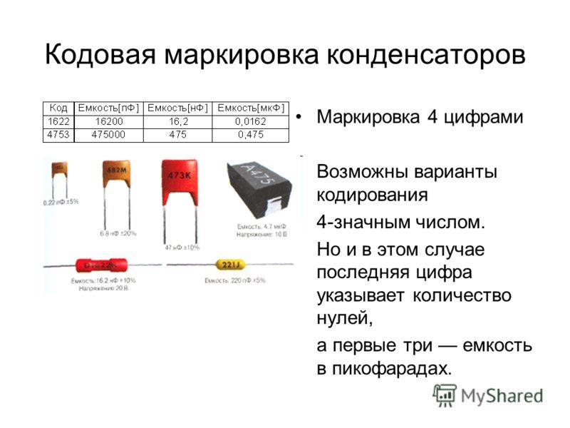 Тканевые этикетки в украине