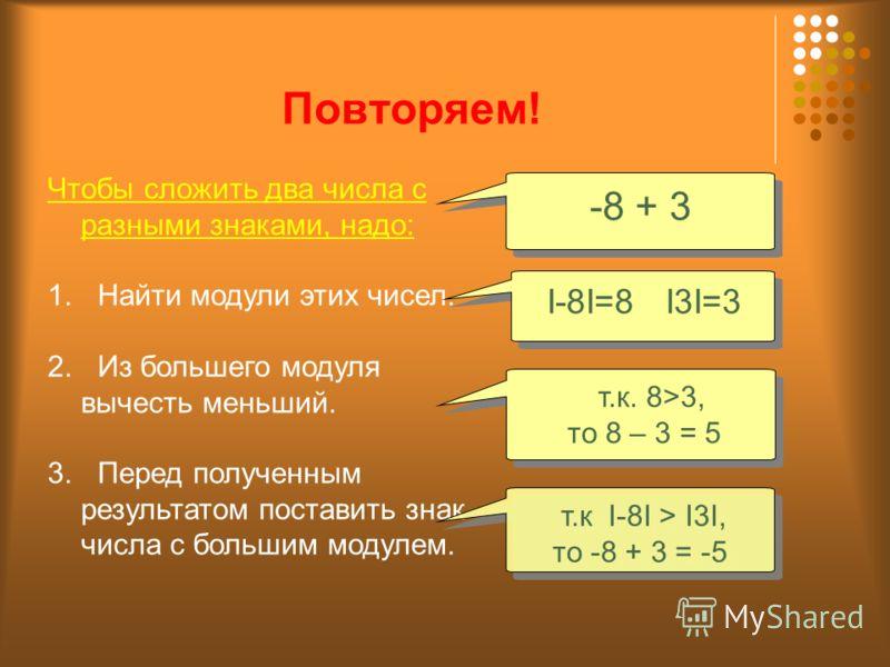 Повторяем! Чтобы сложить два числа с разными знаками, надо: 1. Найти модули этих чисел. 2. Из большего модуля вычесть меньший. 3. Перед полученным результатом поставить знак числа с большим модулем. -8 + 3 I-8I=8 I3I=3 т.к I-8I > I3I, то -8 + 3 = -5