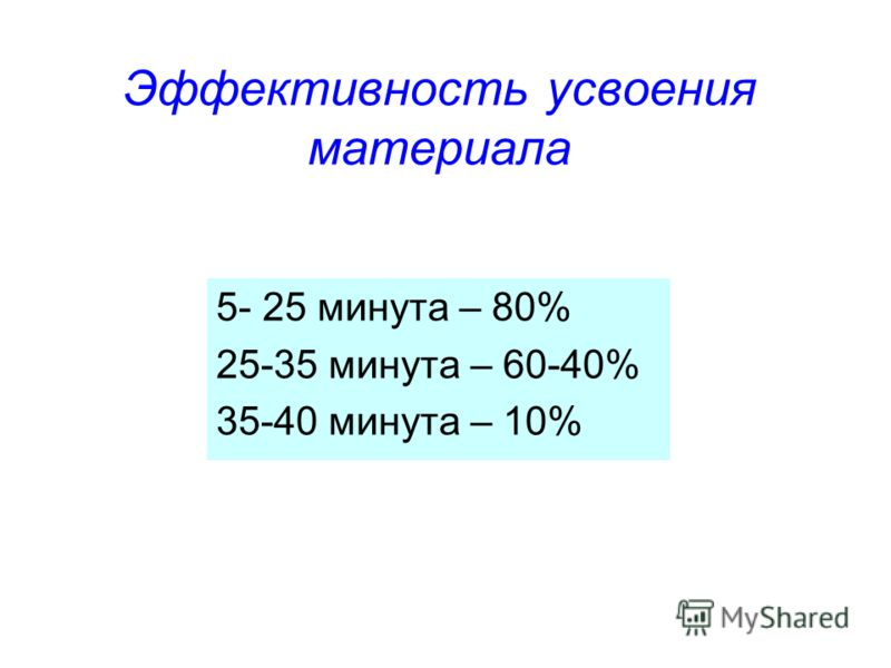 Эффективность усвоения материала 5- 25 минута – 80% 25-35 минута – 60-40% 35-40 минута – 10%