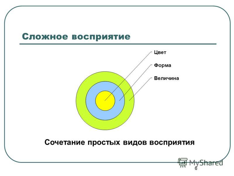 6 Сложное восприятие Цвет Форма Величина Сочетание простых видов восприятия
