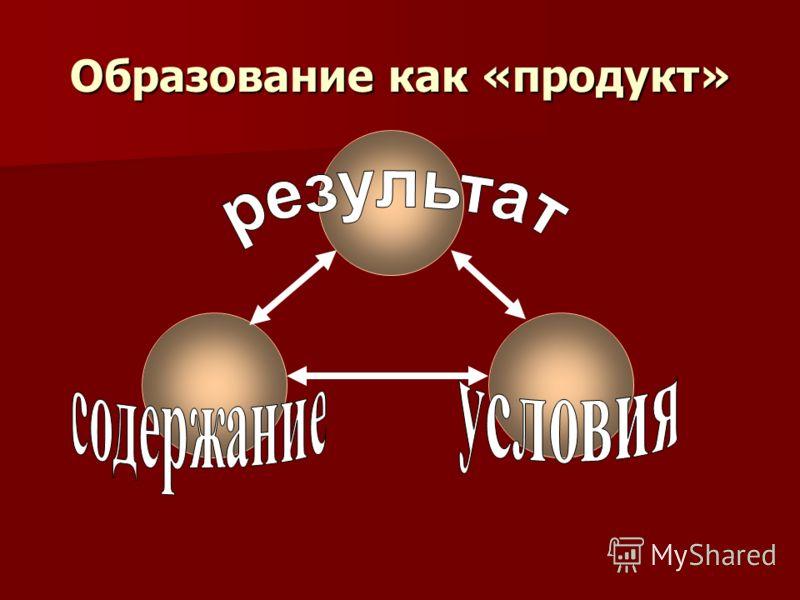Образование как «продукт»