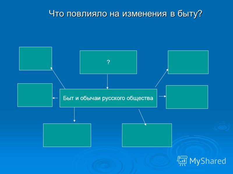 Что повлияло на изменения в быту? ? Быт и обычаи русского общества