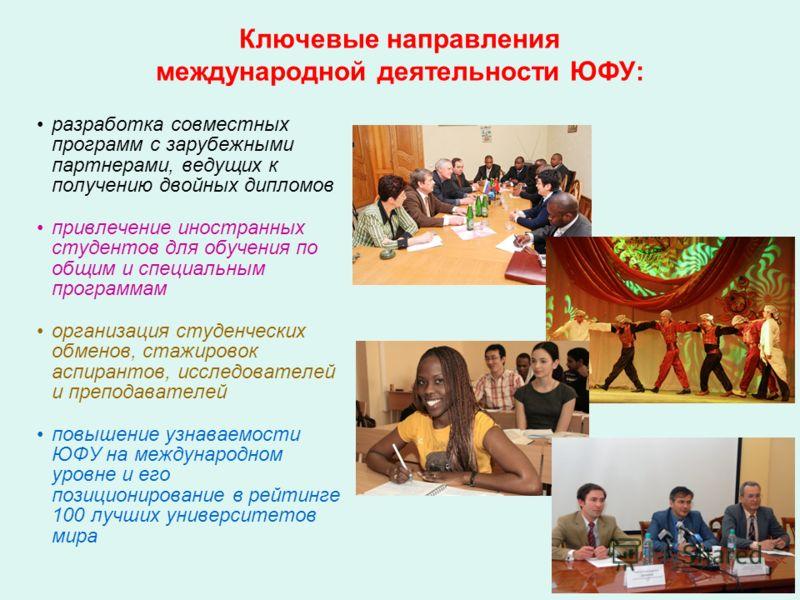 Ключевые направления международной деятельности ЮФУ: разработка совместных программ с зарубежными партнерами, ведущих к получению двойных дипломов привлечение иностранных студентов для обучения по общим и специальным программам организация студенческ