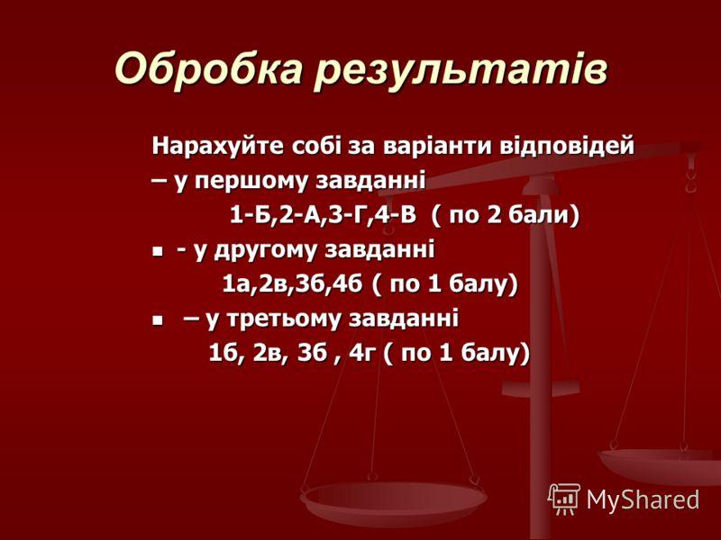 Обробка результатів Нарахуйте собі за варіанти відповідей – у першому завданні 1-Б,2-А,3-Г,4-В ( по 2 бали) 1-Б,2-А,3-Г,4-В ( по 2 бали) - у другому завданні - у другому завданні 1а,2в,3б,4б ( по 1 балу) 1а,2в,3б,4б ( по 1 балу) – у третьому завданні