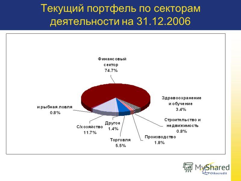Текущий портфель по секторам деятельности на 31.12.2006