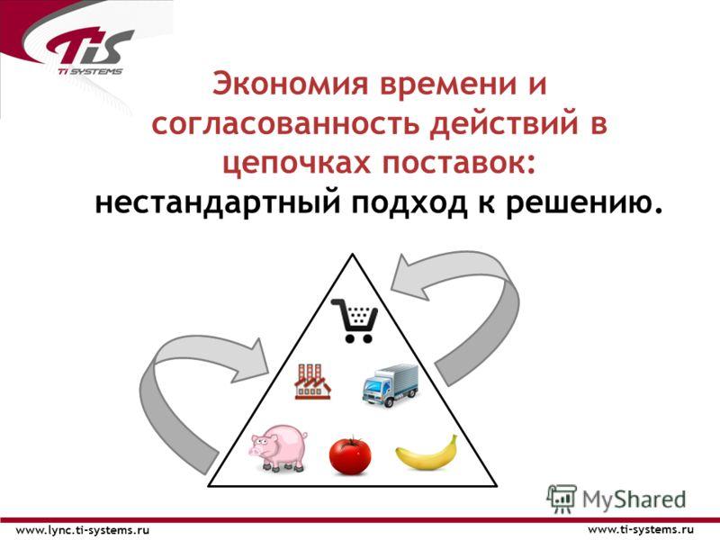 Экономия времени и согласованность действий в цепочках поставок: нестандартный подход к решению. www.ti-systems.ru www.lync.ti-systems.ru