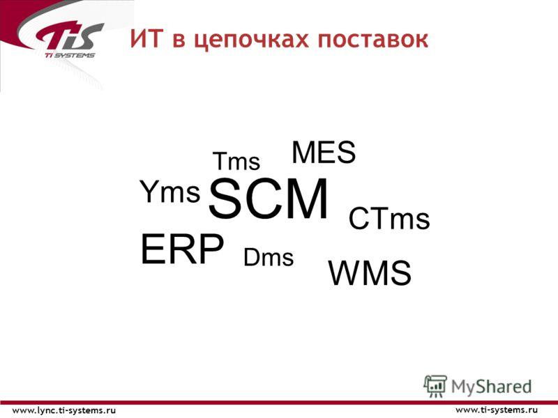 SCM ERP WMS MES CTms Yms Tms Dms ИТ в цепочках поставок www.ti-systems.ru www.lync.ti-systems.ru