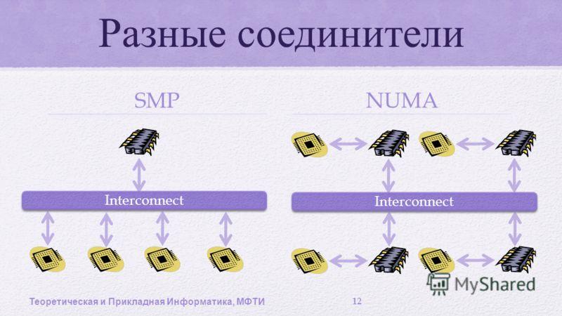 Разные соединители SMP NUMA Теоретическая и Прикладная Информатика, МФТИ 12 Interconnect