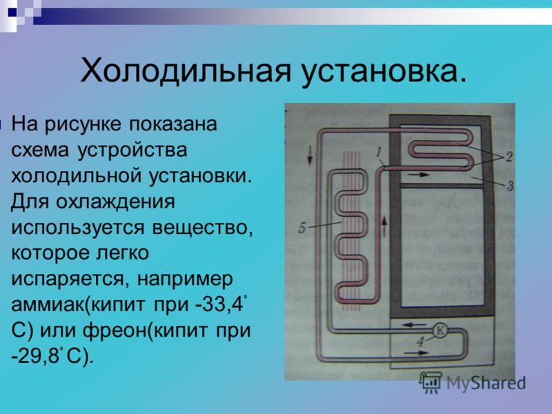 Холодильная установка. На рисунке показана схема устройства холодильной установки. Для охлаждения используется вещество, которое легко испаряется, например аммиак(кипит при -33,4ْ С) или фреон(кипит при -29,8ْْْْْ С).