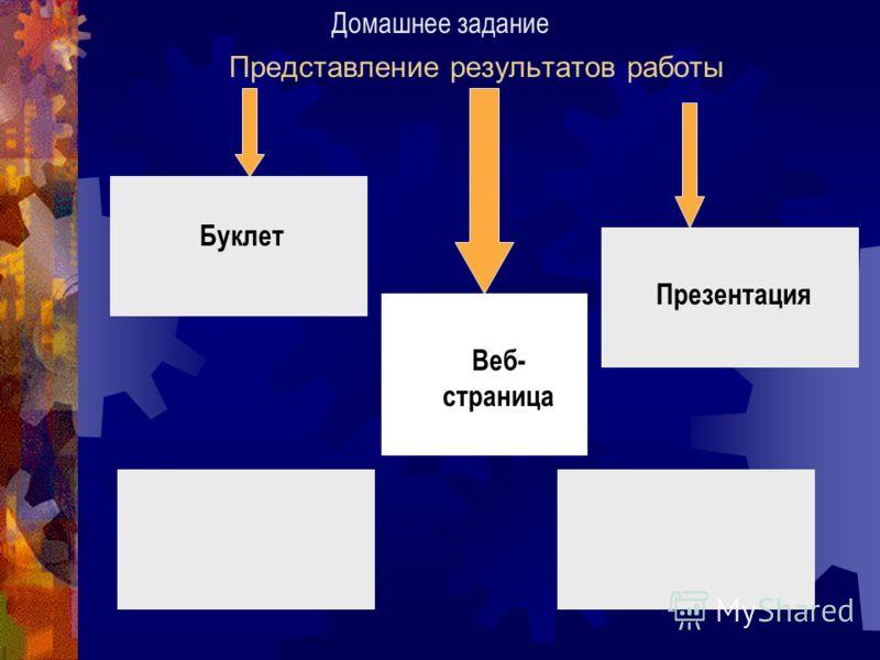Представление результатов работы Буклет Веб- страница Презентация Домашнее задание