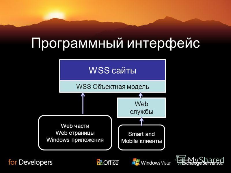 Программный интерфейс WSS сайты WSS Объектная модель Web части Web страницы Windows приложения Web части Web страницы Windows приложения Smart and Mobile клиенты Web службы