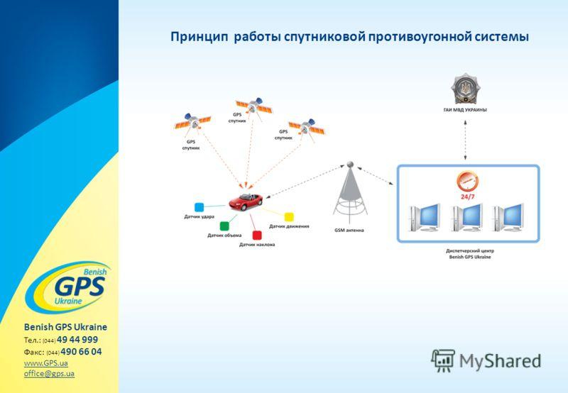 Принцип работы спутниковой противоугонной системы Benish GPS Ukraine Тел.: (044) 49 44 999 Факс: (044) 490 66 04 www.GPS.ua office@gps.ua