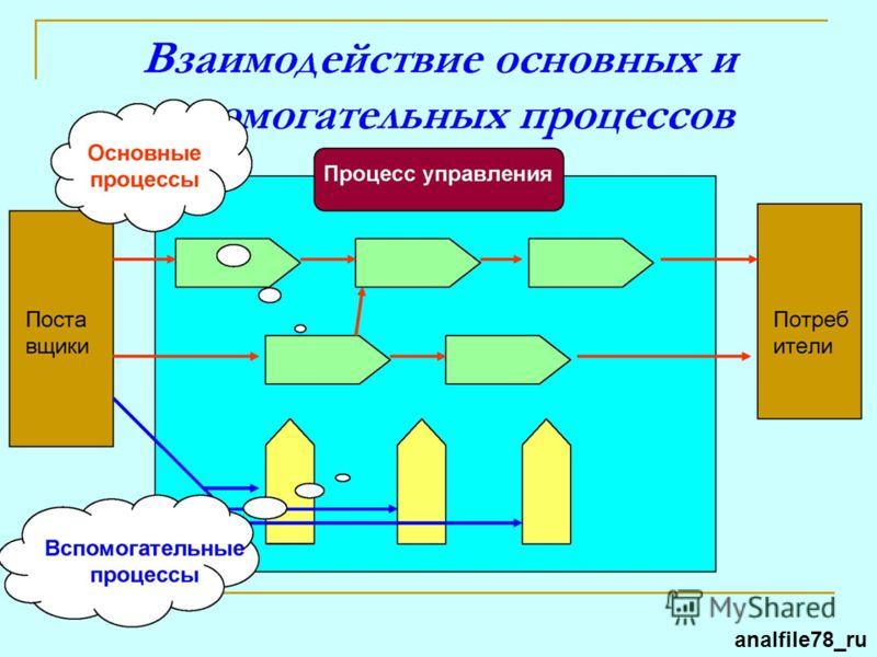 analfile78_ru