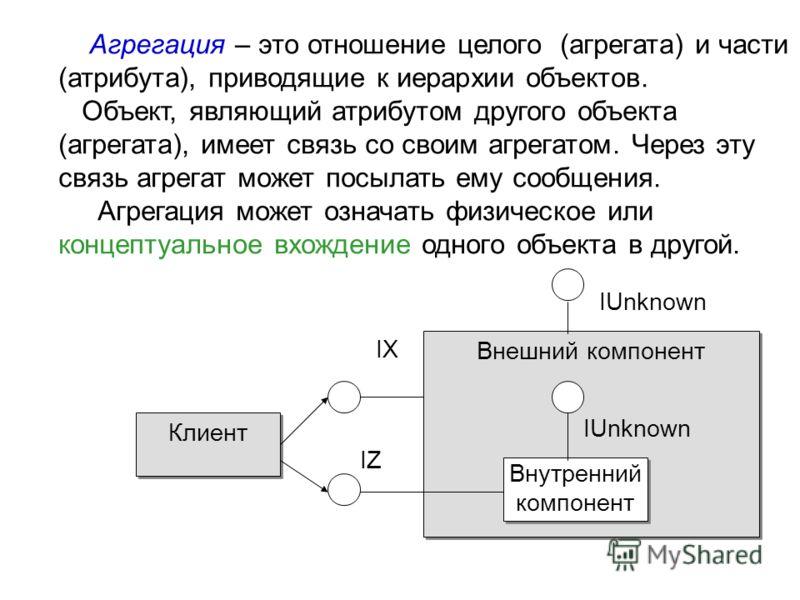 Агрегация – это отношение целого (агрегата) и части (атрибута), приводящие к иерархии объектов. Объект, являющий атрибутом другого объекта (агрегата), имеет связь со своим агрегатом. Через эту связь агрегат может посылать ему сообщения. Агрегация мож