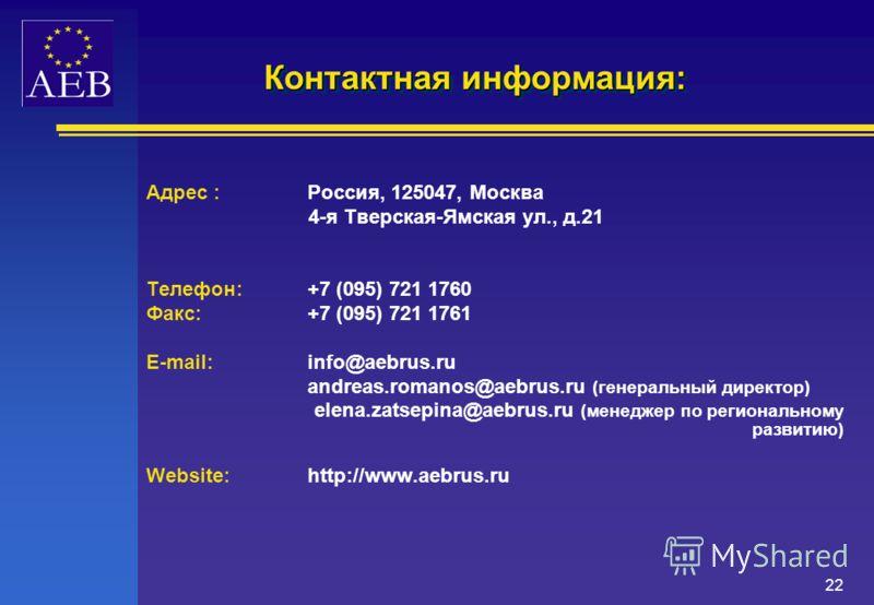 21СПОНСОРСТВОСПОНСОРСТВО Спонсоры АЕБ Спонсоры АЕБ